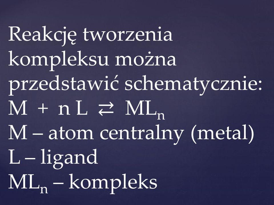Reakcję tworzenia kompleksu można przedstawić schematycznie: M + n L ⇄ ML n M – atom centralny (metal) L – ligand ML n – kompleks