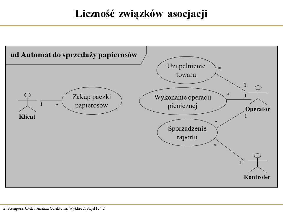 E. Stemposz. UML i Analiza Obiektowa, Wykład 2, Slajd 10/42 Liczność związków asocjacji ud Automat do sprzedaży papierosów Zakup paczki papierosów Uzu