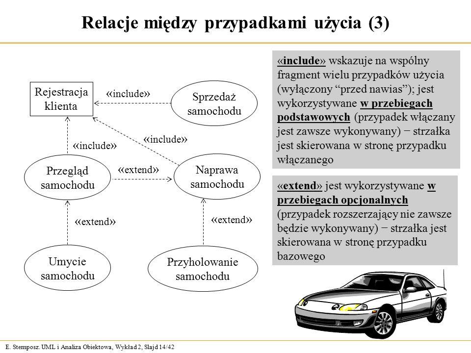 E. Stemposz. UML i Analiza Obiektowa, Wykład 2, Slajd 14/42 Relacje między przypadkami użycia (3) «include» wskazuje na wspólny fragment wielu przypad