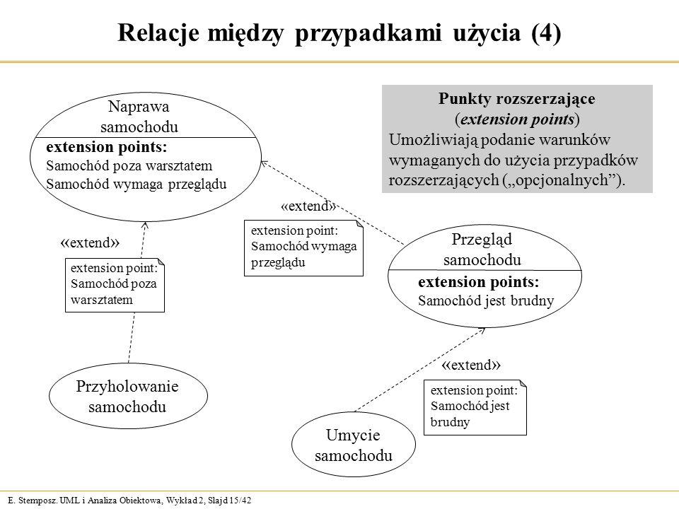 E. Stemposz. UML i Analiza Obiektowa, Wykład 2, Slajd 15/42 Relacje między przypadkami użycia (4) Punkty rozszerzające (extension points) Umożliwiają