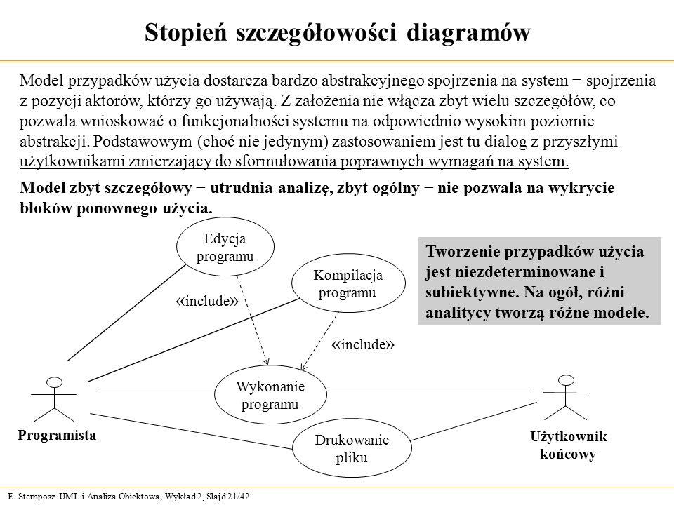 E. Stemposz. UML i Analiza Obiektowa, Wykład 2, Slajd 21/42 Stopień szczegółowości diagramów Model przypadków użycia dostarcza bardzo abstrakcyjnego s