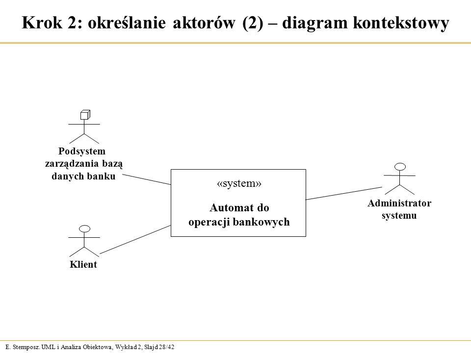 E. Stemposz. UML i Analiza Obiektowa, Wykład 2, Slajd 28/42 Krok 2: określanie aktorów (2) – diagram kontekstowy Podsystem zarządzania bazą danych ban