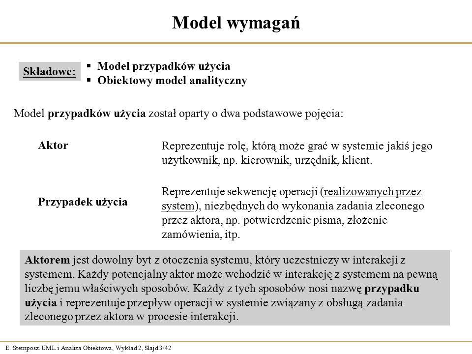 E. Stemposz. UML i Analiza Obiektowa, Wykład 2, Slajd 3/42 Model wymagań  Model przypadków użycia  Obiektowy model analityczny Składowe: Model przyp