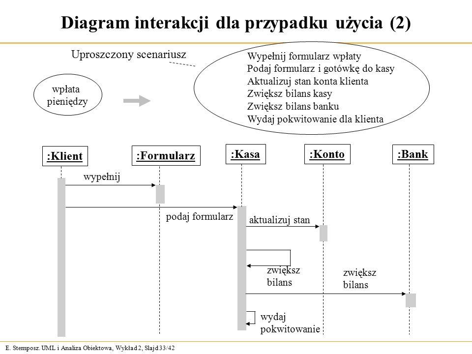 E. Stemposz. UML i Analiza Obiektowa, Wykład 2, Slajd 33/42 Diagram interakcji dla przypadku użycia (2) wpłata pieniędzy :Formularz :Kasa:Konto :Bank