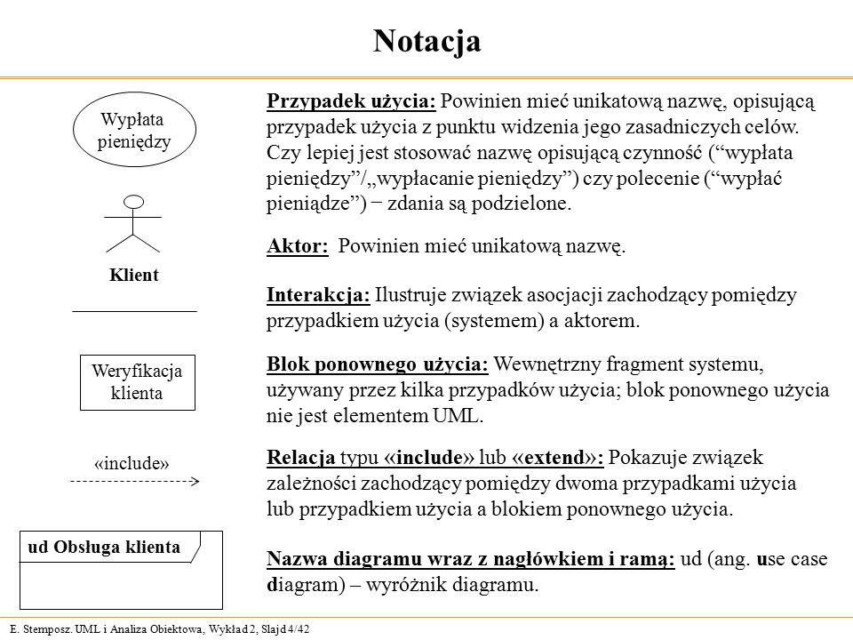 E. Stemposz. UML i Analiza Obiektowa, Wykład 2, Slajd 4/42 Notacja Przypadek użycia: Powinien mieć unikatową nazwę, opisującą przypadek użycia z punkt