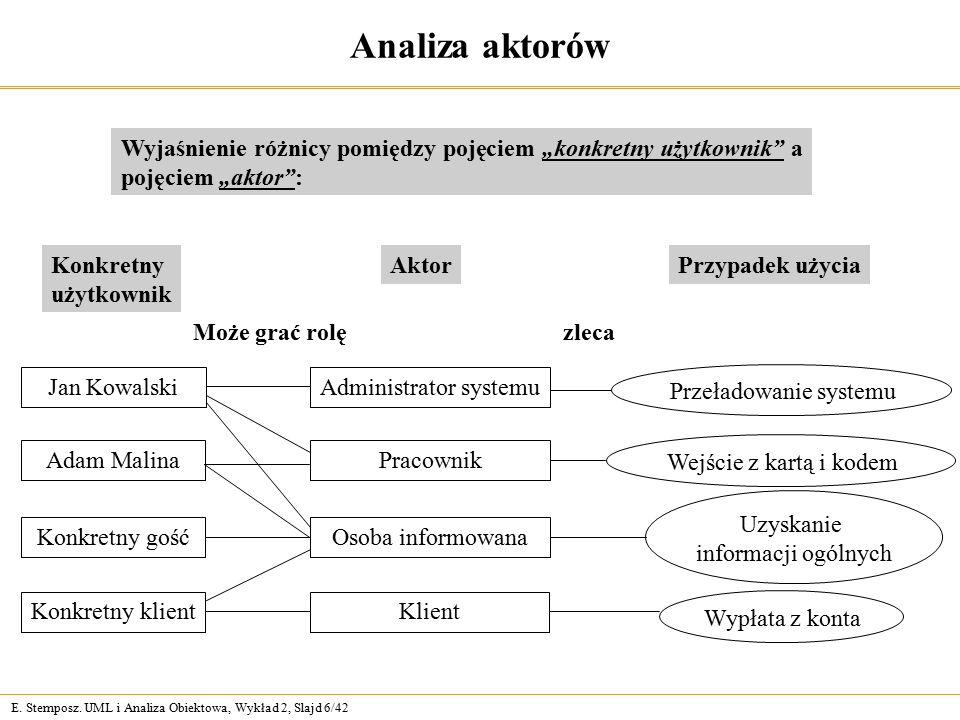 """E. Stemposz. UML i Analiza Obiektowa, Wykład 2, Slajd 6/42 Analiza aktorów Wyjaśnienie różnicy pomiędzy pojęciem """"konkretny użytkownik"""" a pojęciem """"ak"""