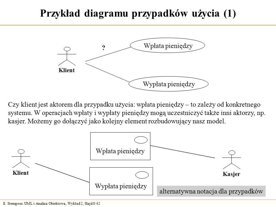 E. Stemposz. UML i Analiza Obiektowa, Wykład 2, Slajd 8/42 Przykład diagramu przypadków użycia (1) Czy klient jest aktorem dla przypadku użycia: wpłat