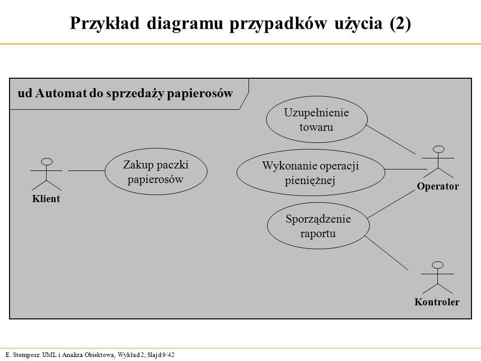 E. Stemposz. UML i Analiza Obiektowa, Wykład 2, Slajd 9/42 Przykład diagramu przypadków użycia (2) ud Automat do sprzedaży papierosów Zakup paczki pap