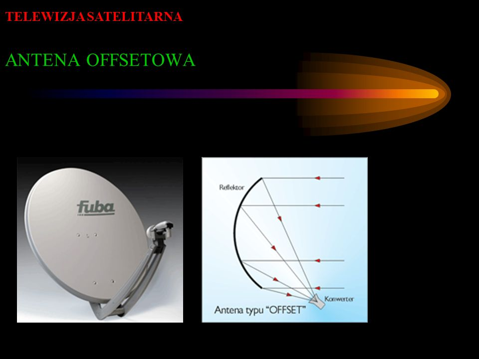 ANTENA OFFSETOWA TELEWIZJA SATELITARNA