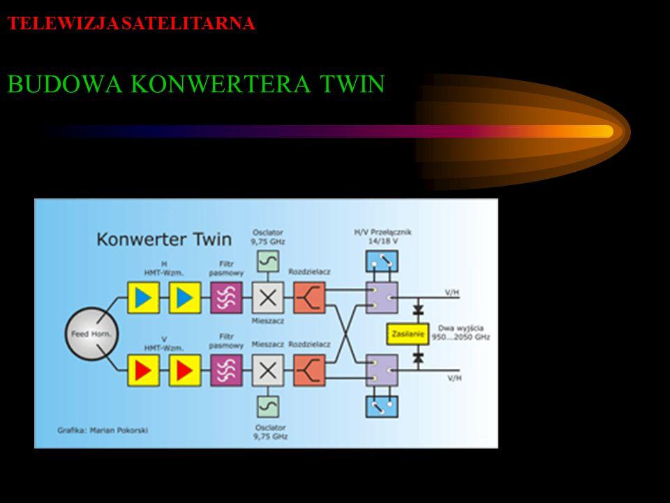 BUDOWA KONWERTERA TWIN TELEWIZJA SATELITARNA