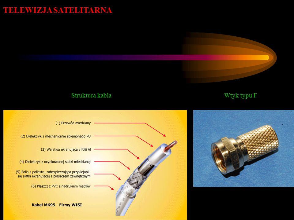 TELEWIZJA SATELITARNA Wtyk typu FStruktura kabla