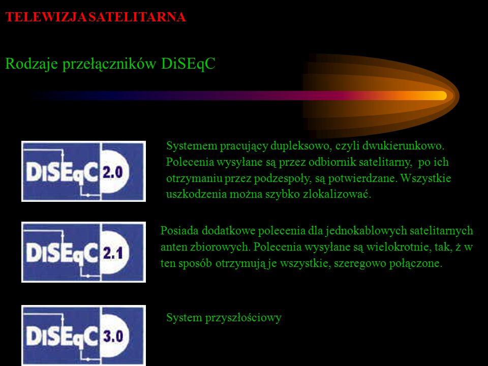 Rodzaje przełączników DiSEqC TELEWIZJA SATELITARNA Systemem pracujący dupleksowo, czyli dwukierunkowo. Polecenia wysyłane są przez odbiornik satelitar