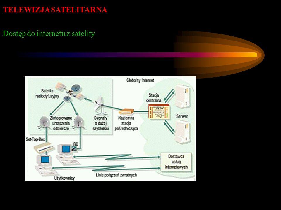 Dostęp do internetu z satelity TELEWIZJA SATELITARNA