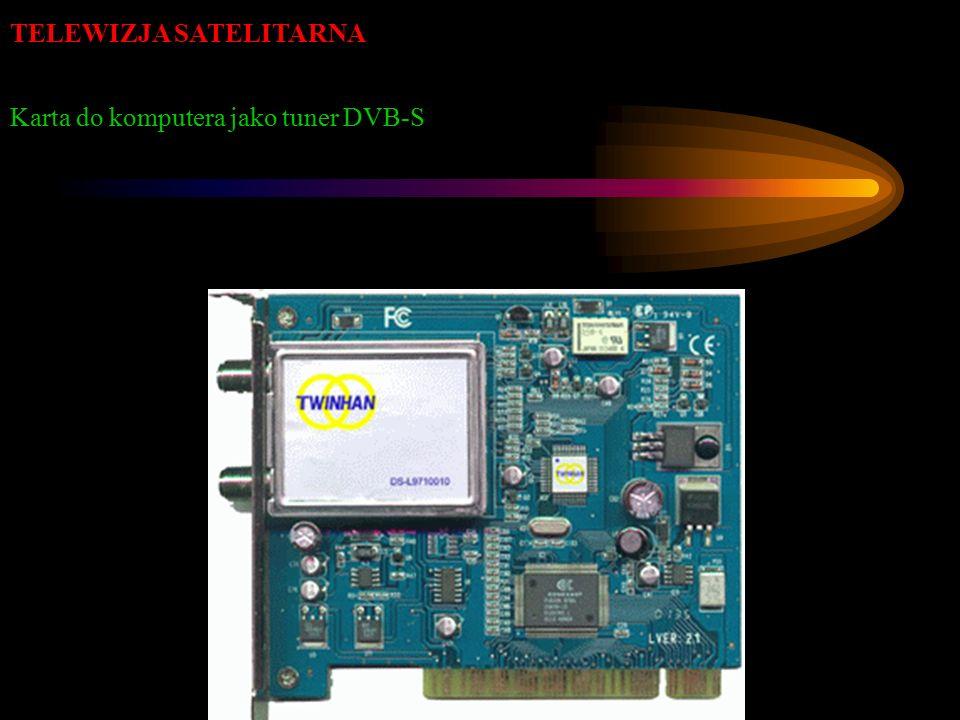 Karta do komputera jako tuner DVB-S