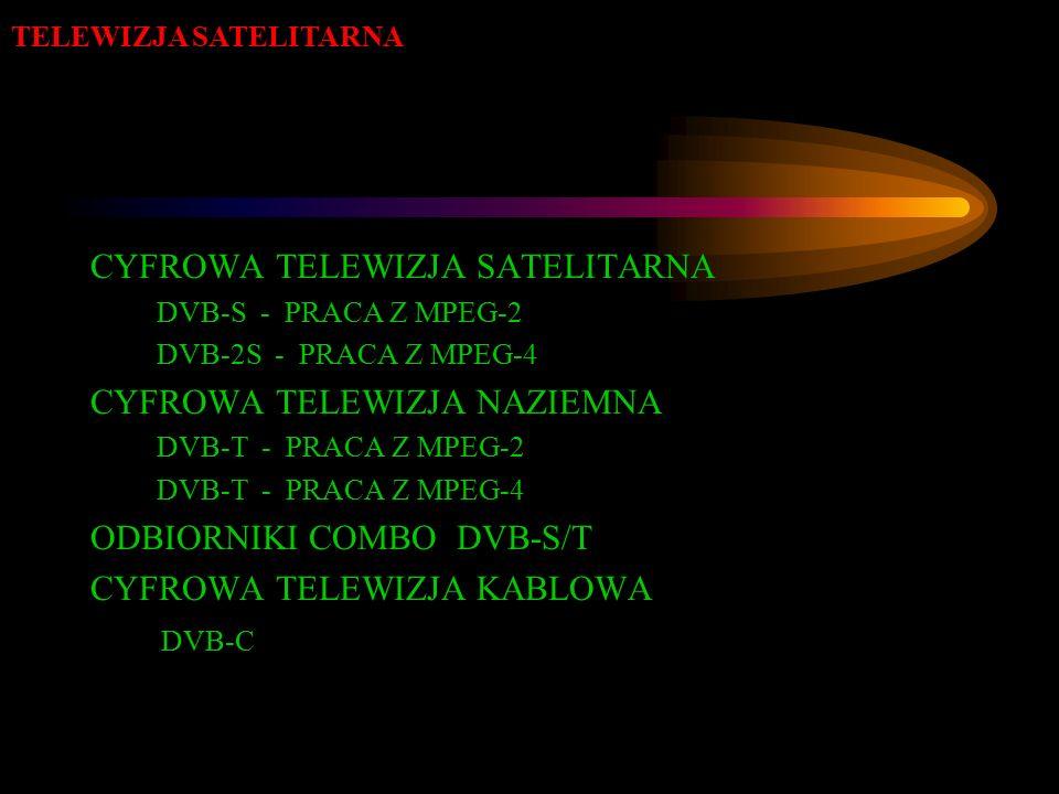 CYFROWA TELEWIZJA SATELITARNA DVB-S - PRACA Z MPEG-2 DVB-2S - PRACA Z MPEG-4 CYFROWA TELEWIZJA NAZIEMNA DVB-T - PRACA Z MPEG-2 DVB-T - PRACA Z MPEG-4 ODBIORNIKI COMBO DVB-S/T CYFROWA TELEWIZJA KABLOWA DVB-C TELEWIZJA SATELITARNA