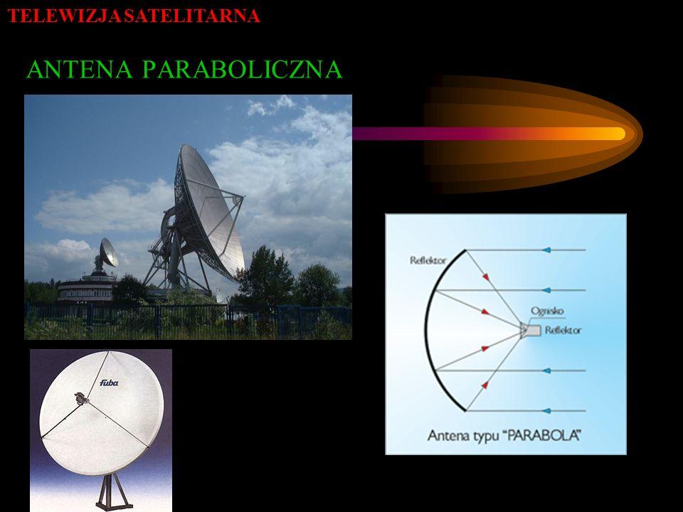 TELEWIZJA SATELITARNA DiSEqC [Digital Satellite Eqipment Control