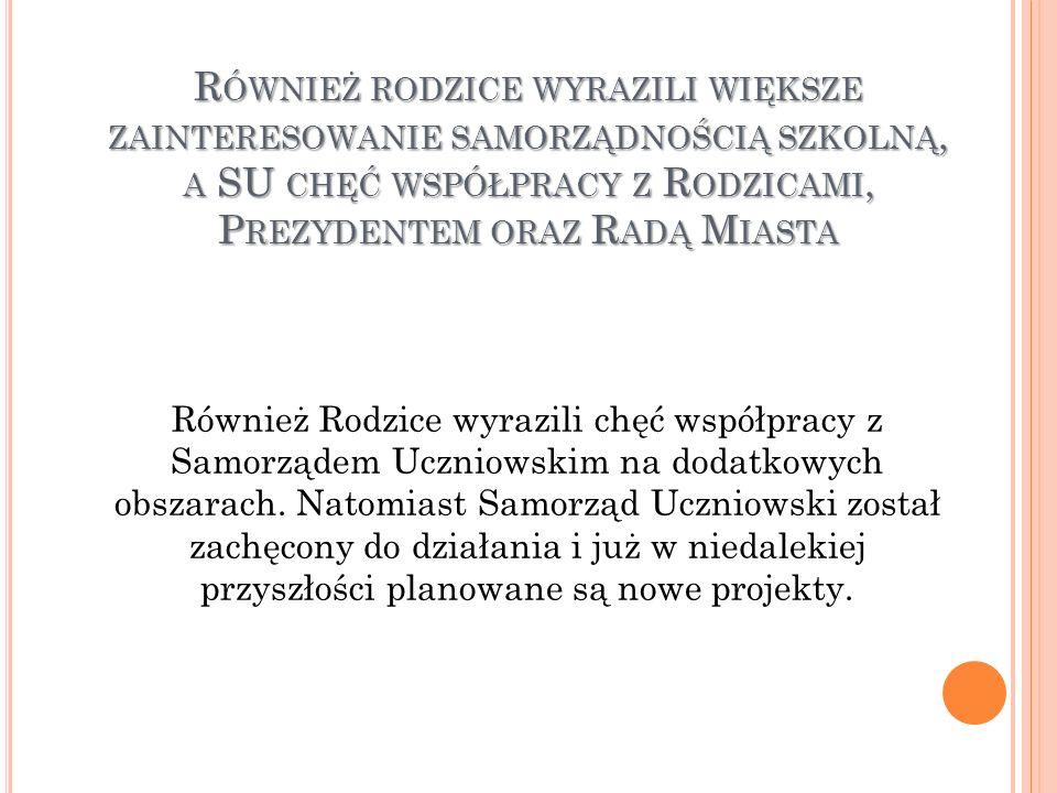 W NIOSKI O PRACOWAŁY : Kinga Anna Rosak Karolina Wojciechowska