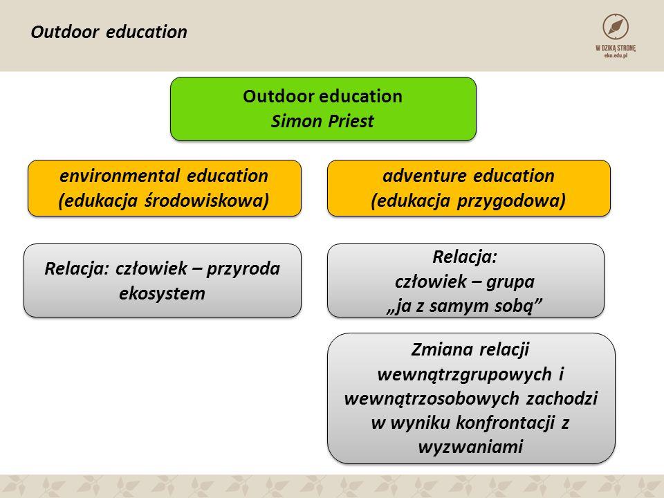 Outdoor education Simon Priest Outdoor education Simon Priest environmental education (edukacja środowiskowa) environmental education (edukacja środow