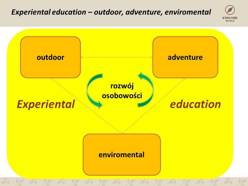Experiental education Experiental education – outdoor, adventure, enviromental outdooradventure enviromental rozwój osobowości