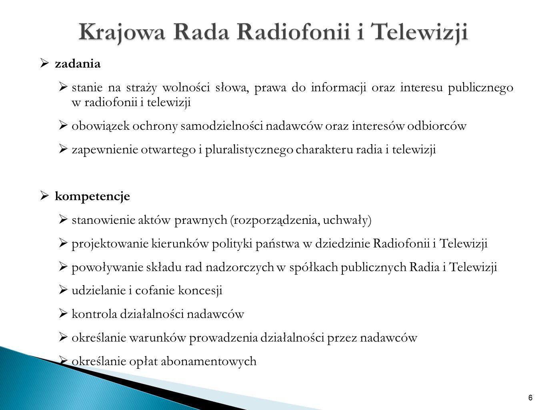  zadania  stanie na straży wolności słowa, prawa do informacji oraz interesu publicznego w radiofonii i telewizji  obowiązek ochrony samodzielności nadawców oraz interesów odbiorców  zapewnienie otwartego i pluralistycznego charakteru radia i telewizji  kompetencje  stanowienie aktów prawnych (rozporządzenia, uchwały)  projektowanie kierunków polityki państwa w dziedzinie Radiofonii i Telewizji  powoływanie składu rad nadzorczych w spółkach publicznych Radia i Telewizji  udzielanie i cofanie koncesji  kontrola działalności nadawców  określanie warunków prowadzenia działalności przez nadawców  określanie opłat abonamentowych 6