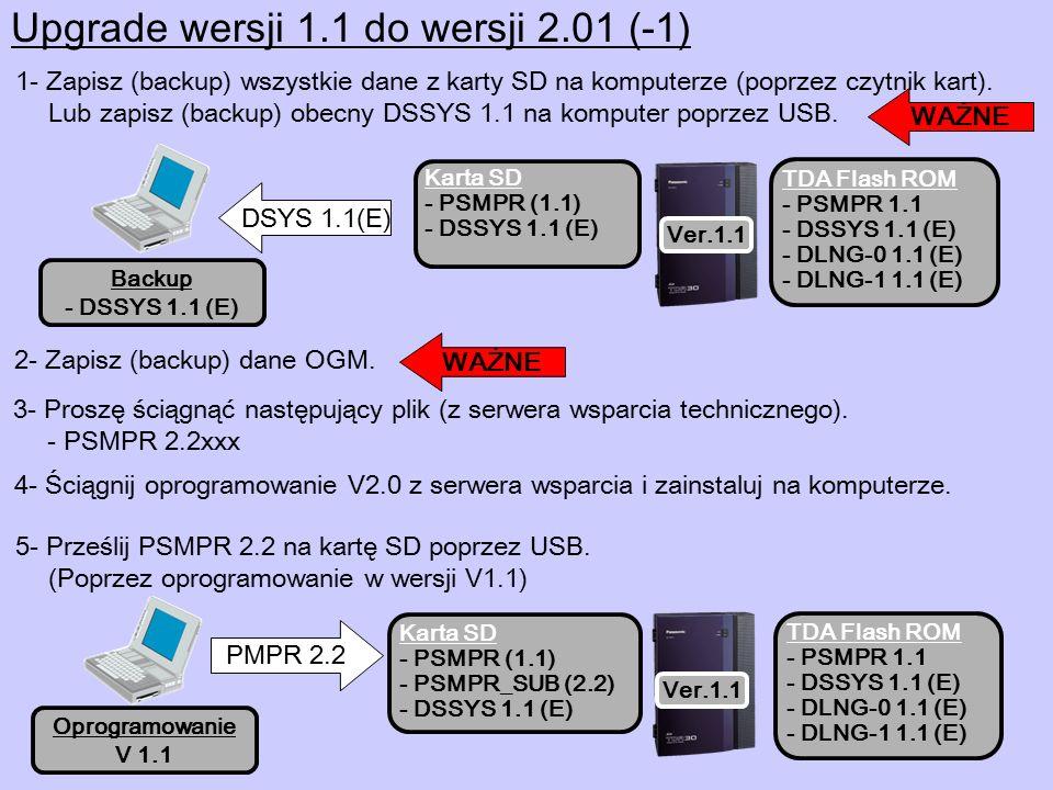 1- Zapisz (backup) wszystkie dane z karty SD na komputerze (poprzez czytnik kart).