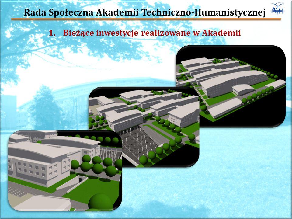 Rada Społeczna Akademii Techniczno-Humanistycznej 1.Bieżące inwestycje realizowane w Akademii