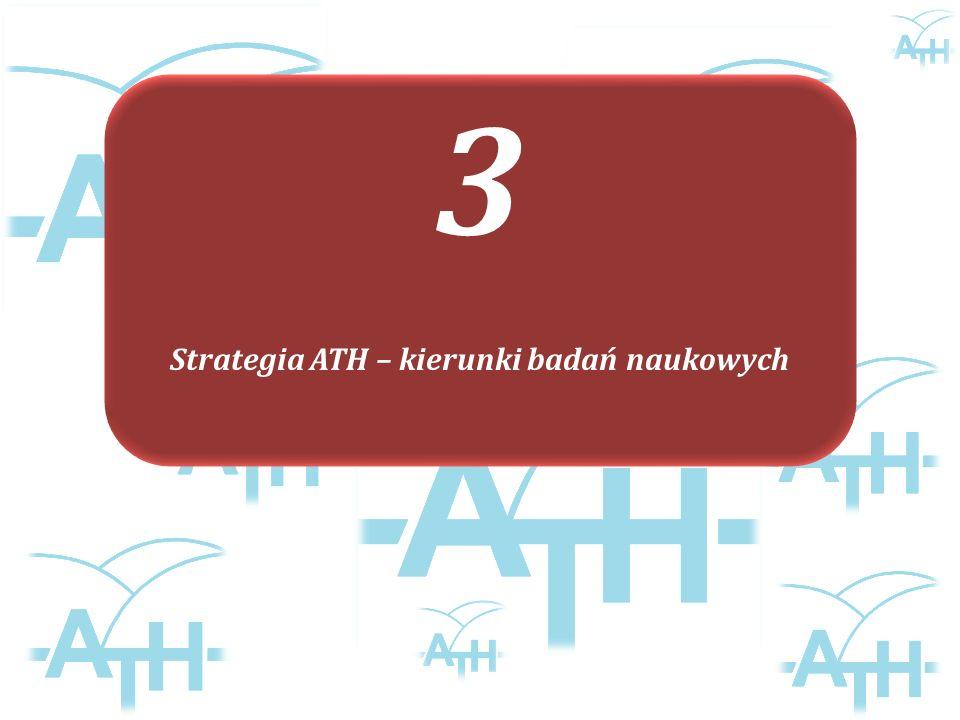 3 Strategia ATH – kierunki badań naukowych