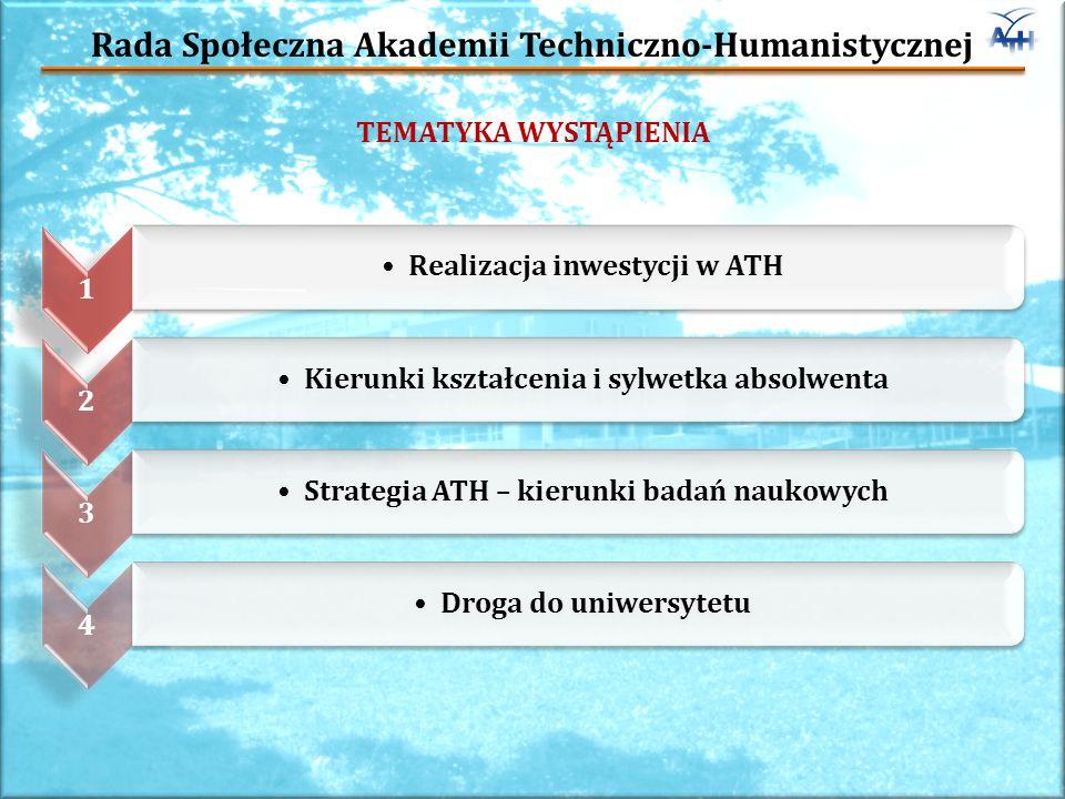 1 Realizacja inwestycji w ATH