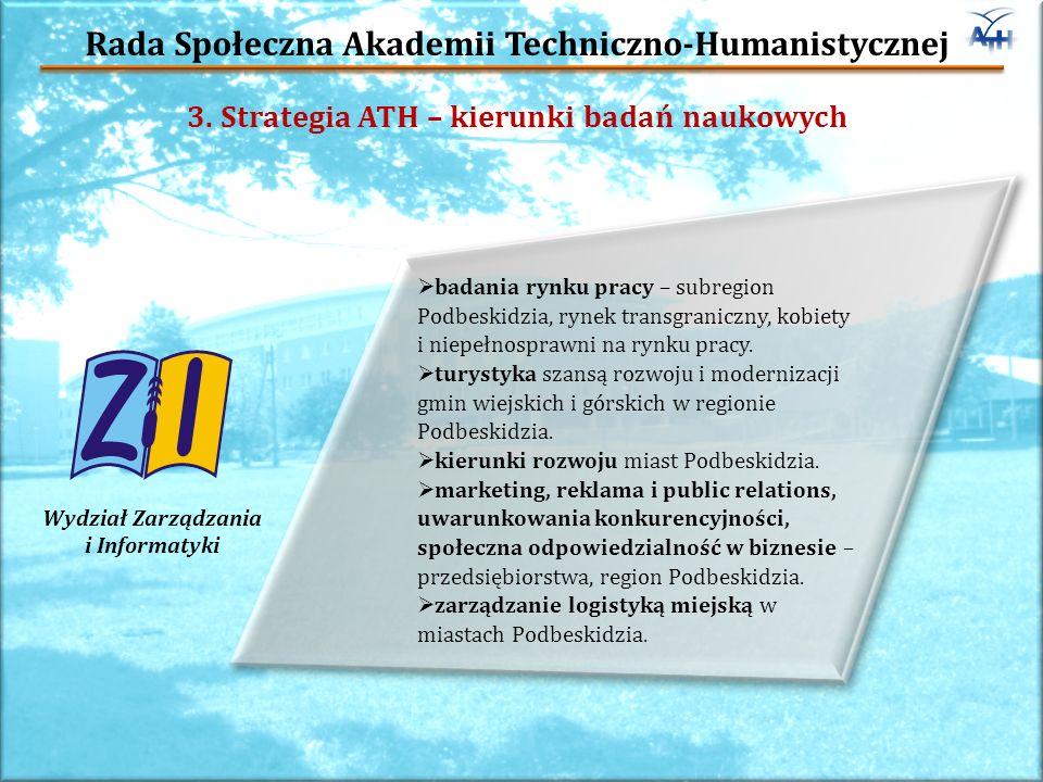 Rada Społeczna Akademii Techniczno-Humanistycznej 3.