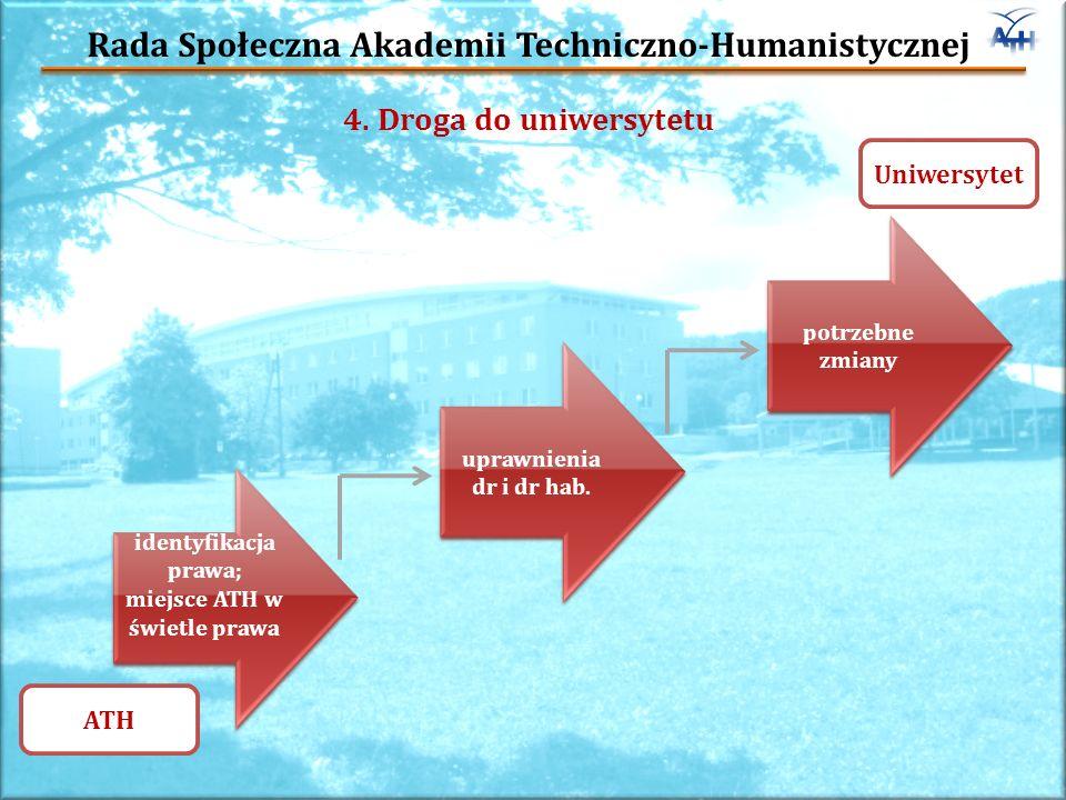 Rada Społeczna Akademii Techniczno-Humanistycznej 4.