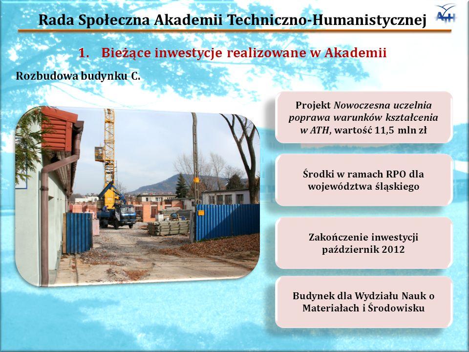 Rada Społeczna Akademii Techniczno-Humanistycznej 1.Bieżące inwestycje realizowane w Akademii Budowa windy zewnętrznej.
