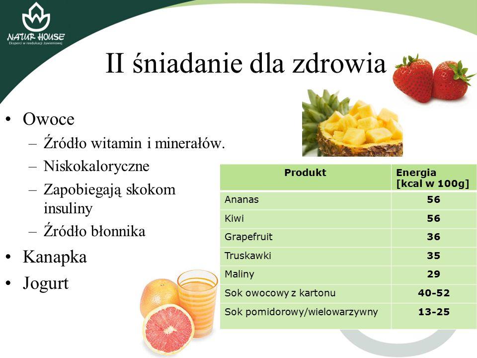 II śniadanie dla zdrowia Owoce –Źródło witamin i minerałów. –Niskokaloryczne –Zapobiegają skokom insuliny –Źródło błonnika Kanapka Jogurt ProduktEnerg