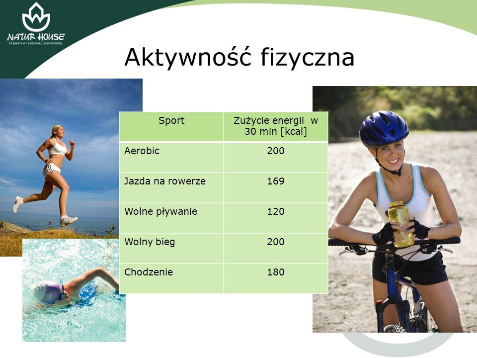 Aktywność fizyczna SportZużycie energii w 30 min [kcal] Aerobic200 Jazda na rowerze169 Wolne pływanie120 Wolny bieg200 Chodzenie180