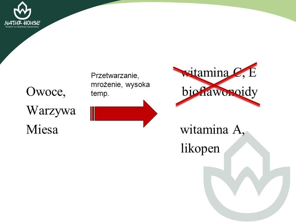 witamina C, E Owoce, bioflawonoidy Warzywa Miesa witamina A, likopen Przetwarzanie, mrożenie, wysoka temp.