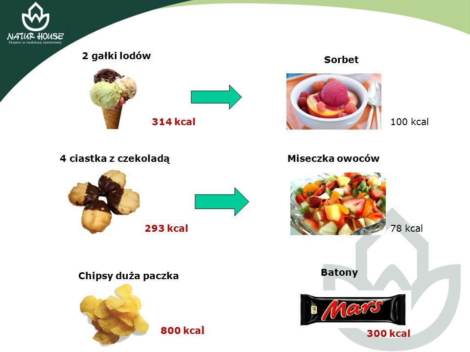2 gałki lodów 314 kcal Sorbet 100 kcal 4 ciastka z czekoladą 293 kcal Miseczka owoców 78 kcal Chipsy duża paczka Batony 800 kca l 300 kcal
