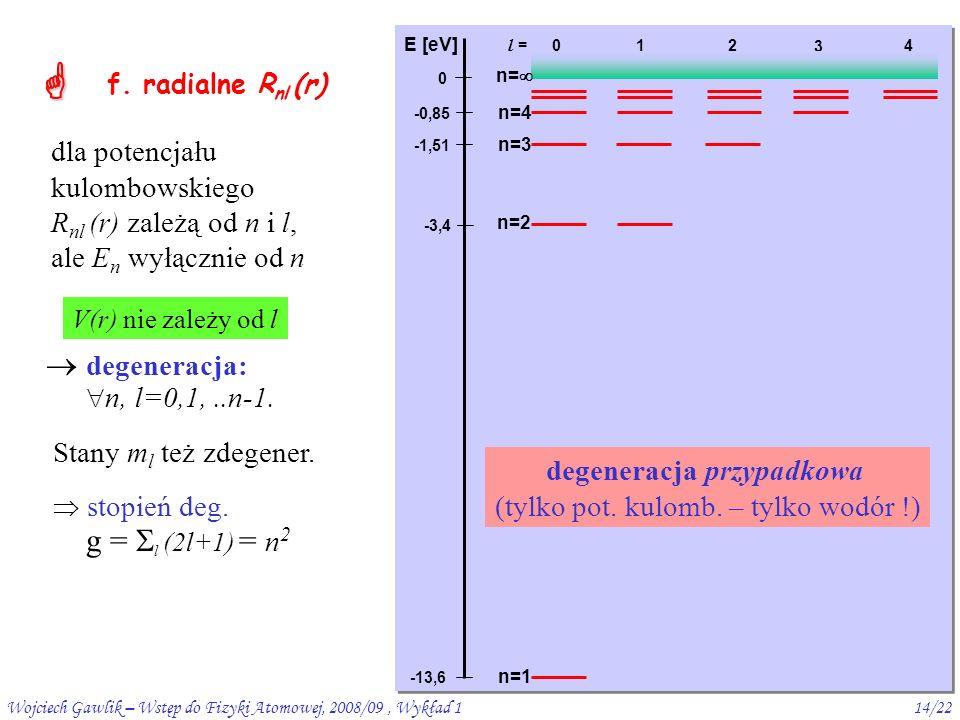 Wojciech Gawlik – Wstęp do Fizyki Atomowej, 2008/09, Wykład 114/22 f.