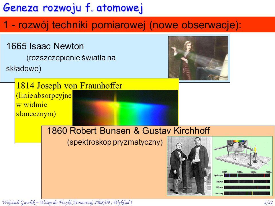 Wojciech Gawlik – Wstęp do Fizyki Atomowej, 2008/09, Wykład 13/22 1665 Isaac Newton (rozszczepienie światła na składowe) Geneza 1814 Joseph von Fraunhoffer (linie absorpcyjne w widmie słonecznym) rozwoju f.
