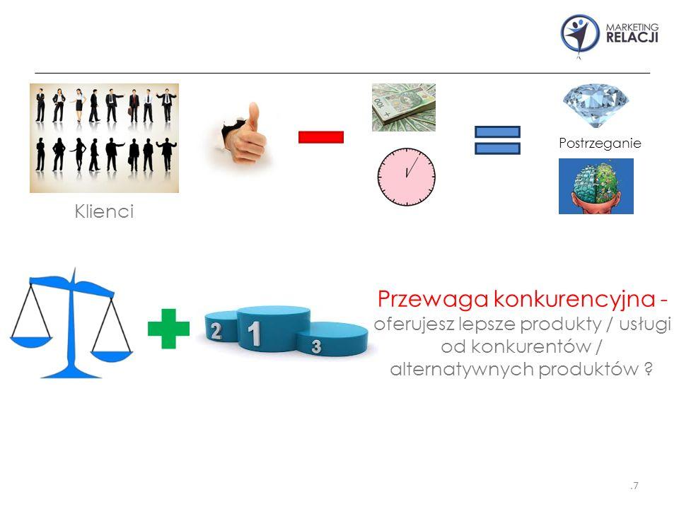 .7 Klienci Postrzeganie Przewaga konkurencyjna - oferujesz lepsze produkty / usługi od konkurentów / alternatywnych produktów ?