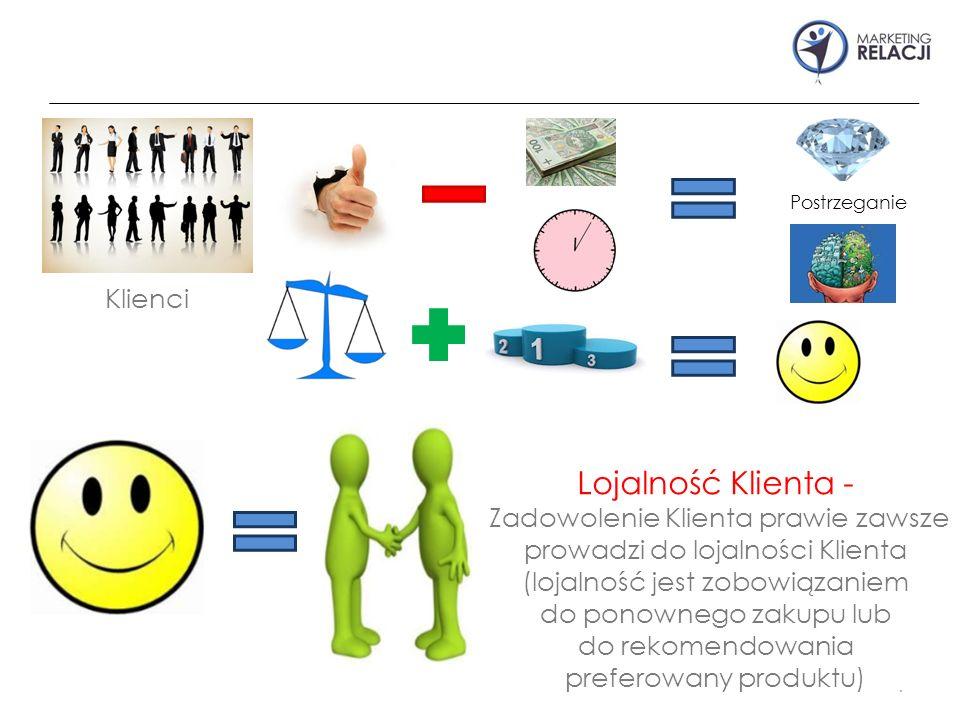 . Klienci Postrzeganie Lojalność Klienta - Zadowolenie Klienta prawie zawsze prowadzi do lojalności Klienta (lojalność jest zobowiązaniem do ponownego zakupu lub do rekomendowania preferowany produktu)