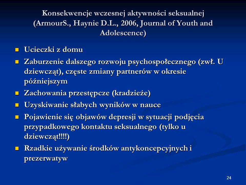 24 Konsekwencje wczesnej aktywności seksualnej (ArmourS., Haynie D.L., 2006, Journal of Youth and Adolescence) Ucieczki z domu Ucieczki z domu Zaburze