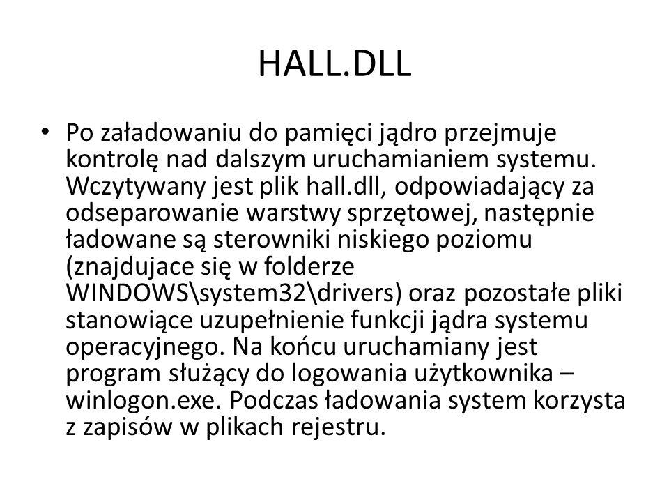 HALL.DLL Po załadowaniu do pamięci jądro przejmuje kontrolę nad dalszym uruchamianiem systemu. Wczytywany jest plik hall.dll, odpowiadający za odsepar