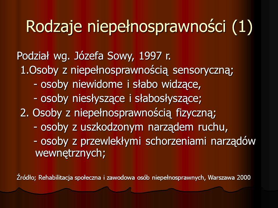 Podział wg. Józefa Sowy, 1997 r. 1.Osoby z niepełnosprawnością sensoryczną; 1.Osoby z niepełnosprawnością sensoryczną; - osoby niewidome i słabo widzą