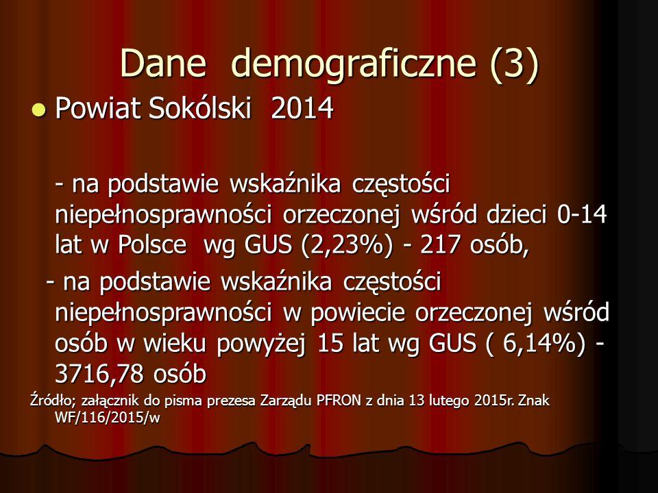Dane demograficzne (3) Powiat Sokólski 2014 Powiat Sokólski 2014 - na podstawie wskaźnika częstości niepełnosprawności orzeczonej wśród dzieci 0-14 la