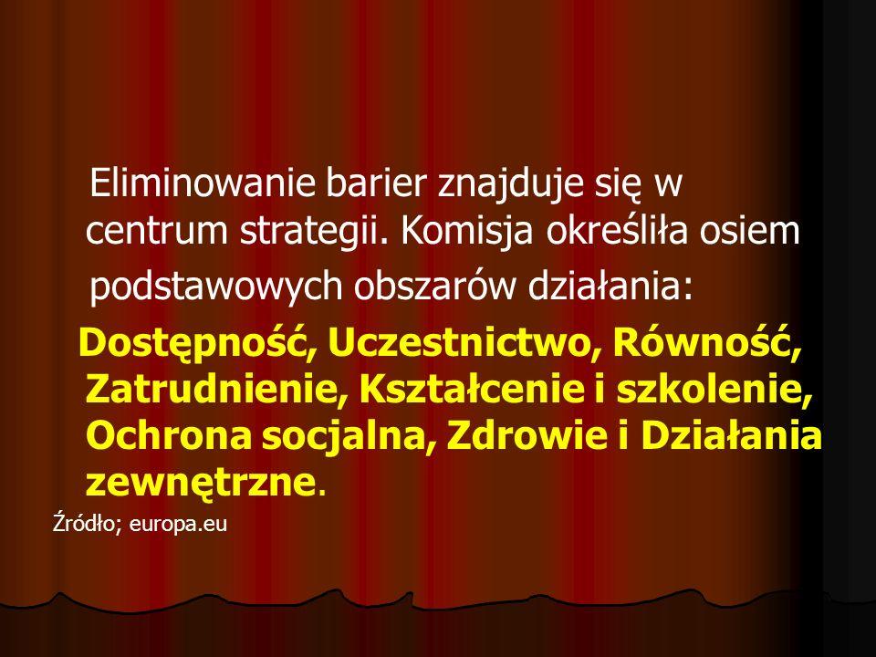 Eliminowanie barier znajduje się w centrum strategii. Komisja określiła osiem podstawowych obszarów działania: Dostępność, Uczestnictwo, Równość, Zatr