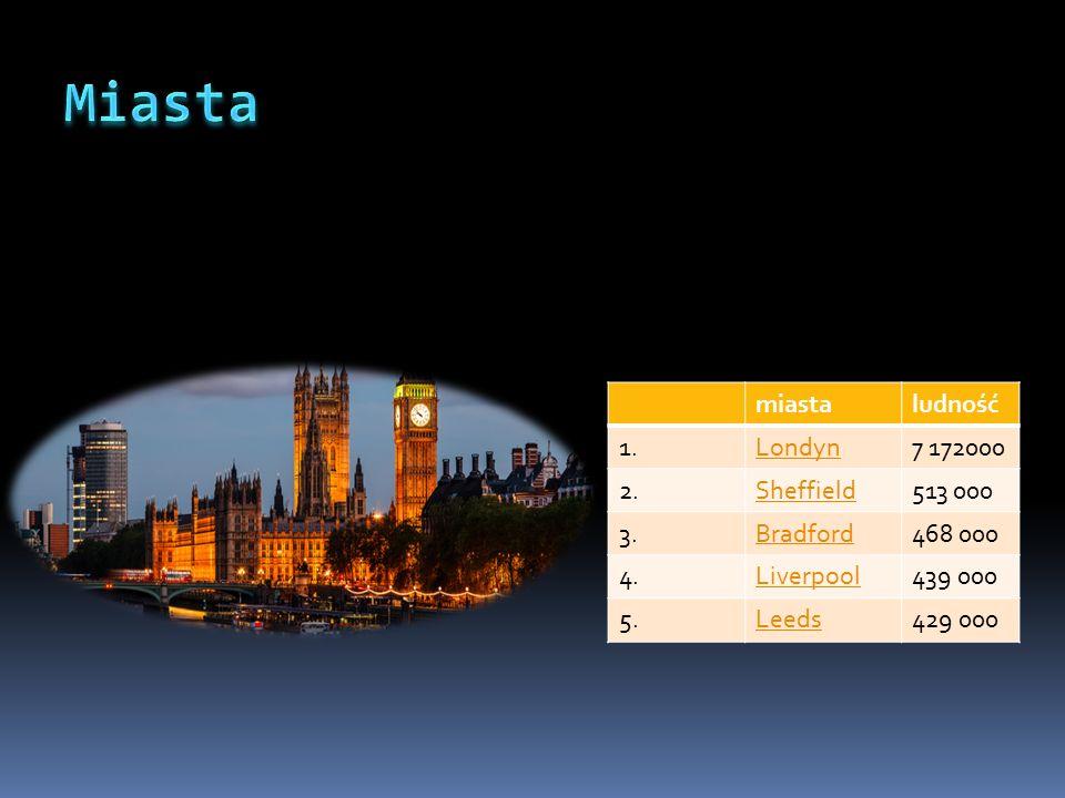 miastaludność 1.Londyn7 172000 2.Sheffield513 000 3.Bradford468 000 4.Liverpool439 000 5.Leeds429 000