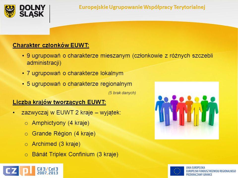 9 Charakter członków EUWT: 9 ugrupowań o charakterze mieszanym (członkowie z różnych szczebli administracji) 7 ugrupowań o charakterze lokalnym 5 ugrupowań o charakterze regionalnym (5 brak danych) Liczba krajów tworzących EUWT: zazwyczaj w EUWT 2 kraje – wyjątek: o Amphictyony (4 kraje) o Grande Région (4 kraje) o Archimed (3 kraje) o Bánát Triplex Confinium (3 kraje)