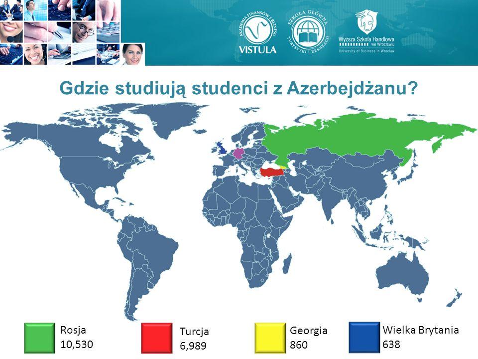 Gdzie studiują studenci z Azerbejdżanu? Azerbejdżanu? Rosja 10,530 Turcja 6,989 Georgia 860 Wielka Brytania 638