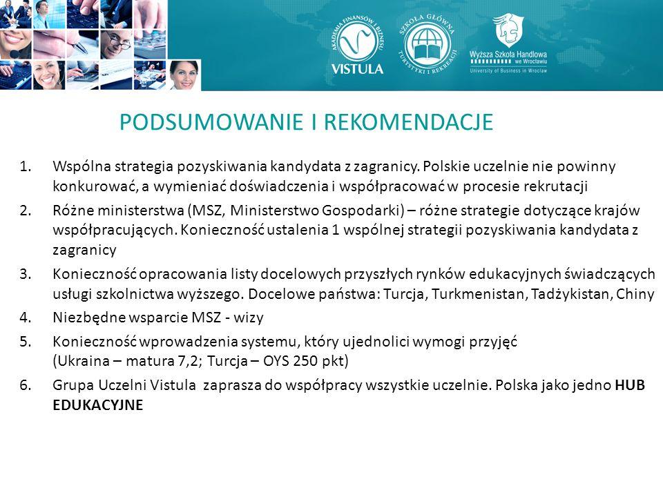 1.Wspólna strategia pozyskiwania kandydata z zagranicy. Polskie uczelnie nie powinny konkurować, a wymieniać doświadczenia i współpracować w procesie