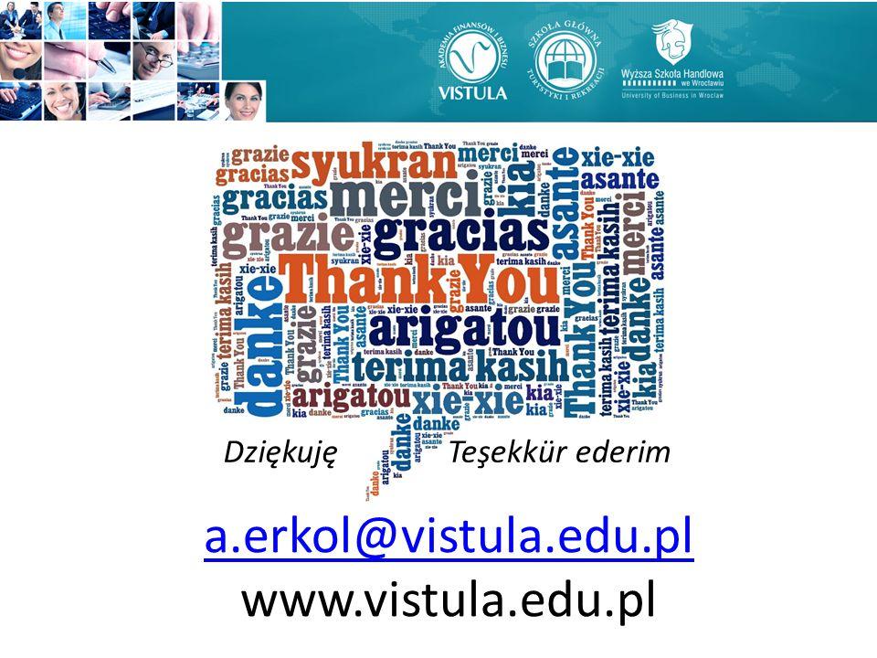 a.erkol@vistula.edu.pl www.vistula.edu.pl Teşekkür ederimDziękuję
