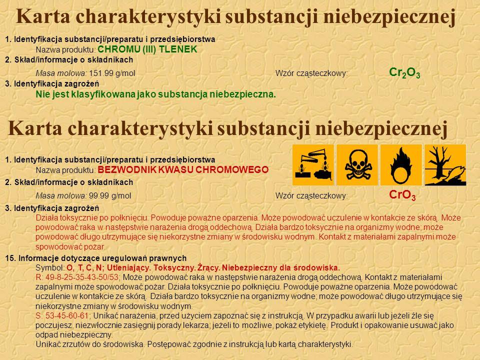 Karta charakterystyki substancji niebezpiecznej 1. Identyfikacja substancji/preparatu i przedsiębiorstwa Nazwa produktu: CHROMU (III) TLENEK 2. Skład/